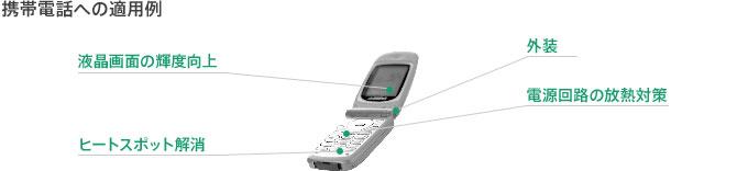 携帯電話への適用例