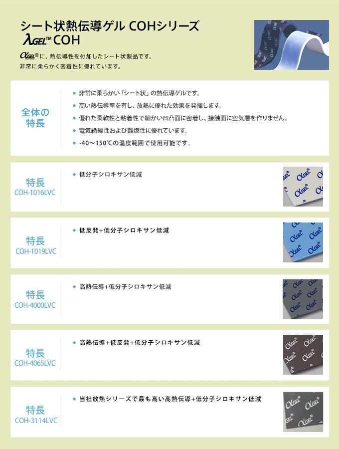 シート状熱伝導ゲル COHシリーズλGEL(COH) αGELに、熱伝導性を付加したシート状製品です。非常に柔らかく密着性に優れています。 【全体の 特長】 ・非常に柔らかい「シート状」の熱伝導ゲルです。 ・高い熱伝導率を有し、放熱に優れた効果を発揮します。  ・優れた柔軟性と粘着性で細かい凹凸面に密着し、接触面に空気層を作りません。 ・電気絶縁性および難燃性に優れています。 ・幅広い温度範囲で使用可能です。 【 COH-1002】 ・熱伝導率1.8W/m・Kのシート状製品です。 ・-40~150℃の温度範囲で使用可能です。 ・コストパフォーマンスに優れています。 ・低分子シロキサンをさらに抑えたタイプもあります。 (COH-1002LVC) 【 COH-4000LVC】 ・優れた熱伝導率6.5W/m・Kを持ったハイスペックのシート状製品です。・-40~150℃の温度範囲で使用可能です。 【 COH-4065LVC】 ・ハイスペックの熱伝導率を持ち(6.5w/m・K) 、さらに低反発のシート状製品です。 【COH-6000LVC】 ・熱伝導率1.8w/m・Kのシート状製品です。 ・優れた応力緩和性と柔軟性で、機器の凹凸面にピッタリ 密着します。  ・高さの違う複数ICでも1枚のシートで密着でき、素子への負担も軽減します。 ・-40~150℃の温度範囲で使用可能です。